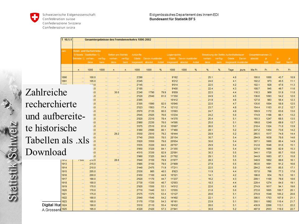 12 Digital Humanities| BAR 12.6.2013 A.Grossenbacher BFS Eidgenössisches Departement des Innern EDI Bundesamt für Statistik BFS Zahlreiche recherchierte und aufbereite- te historische Tabellen als.xls Download