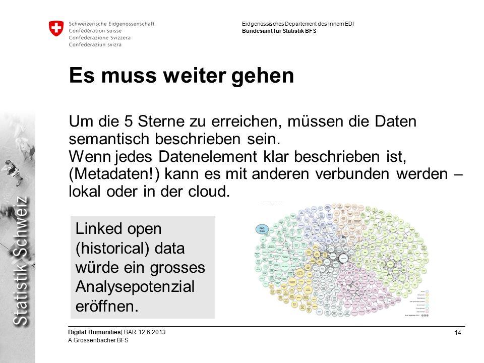 14 Digital Humanities| BAR 12.6.2013 A.Grossenbacher BFS Eidgenössisches Departement des Innern EDI Bundesamt für Statistik BFS Es muss weiter gehen Um die 5 Sterne zu erreichen, müssen die Daten semantisch beschrieben sein.
