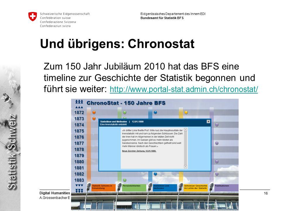 16 Digital Humanities| BAR 12.6.2013 A.Grossenbacher BFS Eidgenössisches Departement des Innern EDI Bundesamt für Statistik BFS Und übrigens: Chronostat Zum 150 Jahr Jubiläum 2010 hat das BFS eine timeline zur Geschichte der Statistik begonnen und führt sie weiter: http://www.portal-stat.admin.ch/chronostat/ http://www.portal-stat.admin.ch/chronostat/