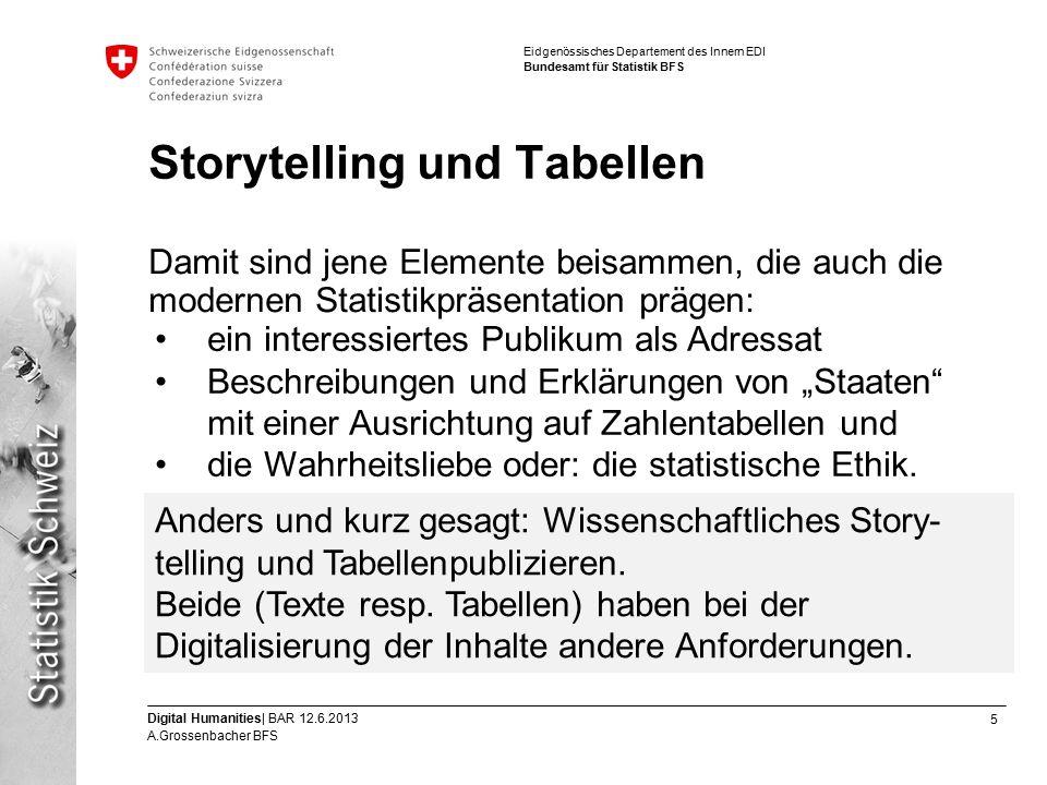 5 Digital Humanities| BAR 12.6.2013 A.Grossenbacher BFS Eidgenössisches Departement des Innern EDI Bundesamt für Statistik BFS Storytelling und Tabellen Damit sind jene Elemente beisammen, die auch die modernen Statistikpräsentation prägen: Anders und kurz gesagt: Wissenschaftliches Story- telling und Tabellenpublizieren.