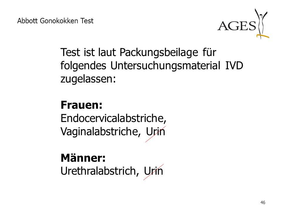 46 Test ist laut Packungsbeilage für folgendes Untersuchungsmaterial IVD zugelassen: Frauen: Endocervicalabstriche, Vaginalabstriche, Urin Männer: Ure