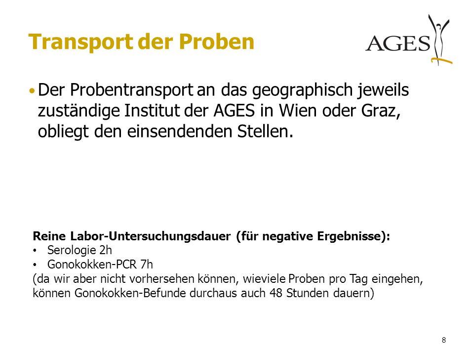 Transport der Proben Der Probentransport an das geographisch jeweils zuständige Institut der AGES in Wien oder Graz, obliegt den einsendenden Stellen.