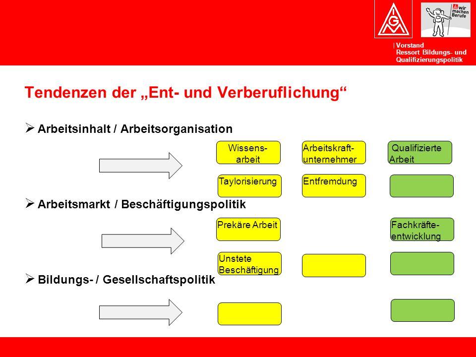 """Vorstand Ressort Bildungs- und Qualifizierungspolitik Tendenzen der """"Ent- und Verberuflichung""""  Arbeitsinhalt / Arbeitsorganisation  Arbeitsmarkt /"""