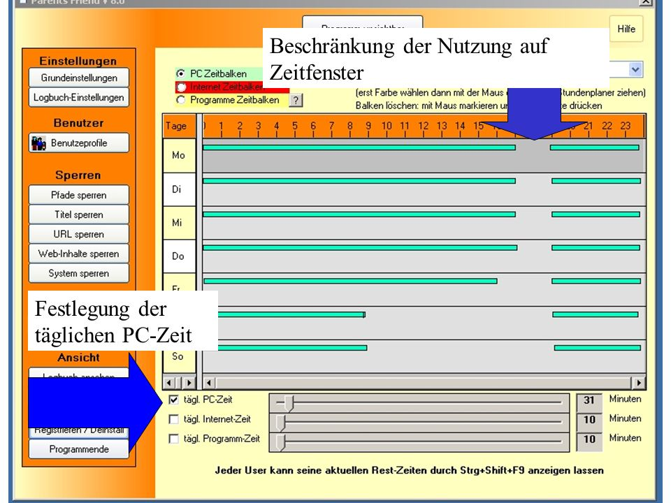 Festlegung der täglichen PC-Zeit Beschränkung der Nutzung auf Zeitfenster