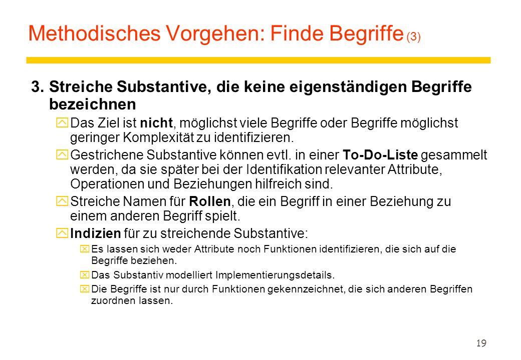 18 Methodisches Vorgehen: Finde Begriffe (2) 2.