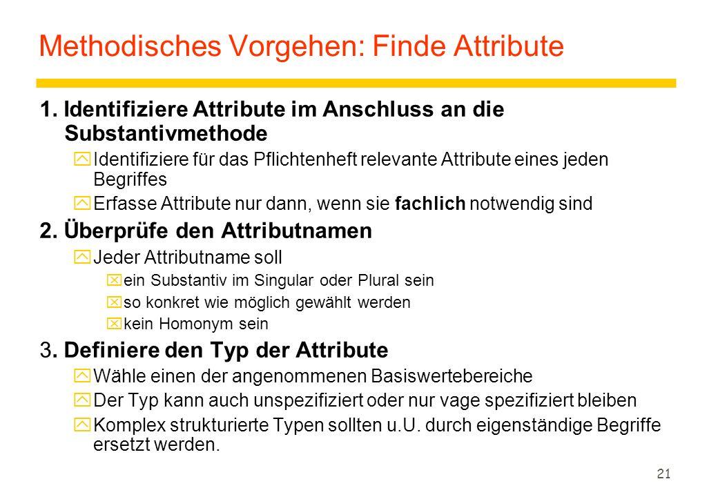 20 Methodisches Vorgehen: Finde Begriffe (4) 4.