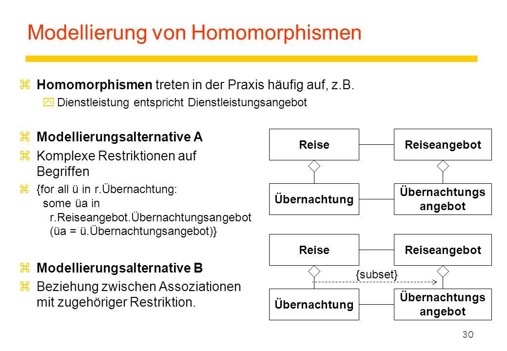 29 Methodisches Vorgehen: Finde Assoziationen (5) 6.