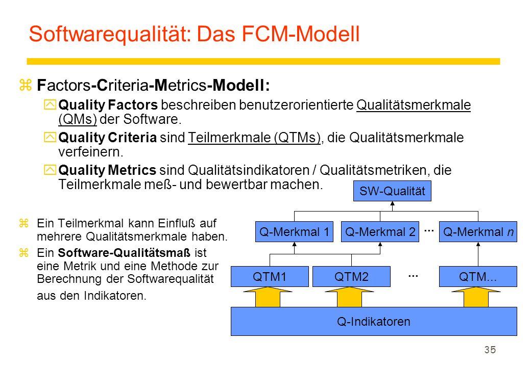 34 SW-Hersteller Bezahlung Markt Support Produkt Marketing Entwicklung s.o.