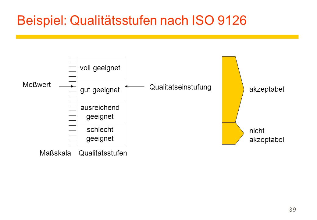 38 Metriken und ihre Eigenschaften (2) yEine Rationalskala verwendet als Maßzahlen reelle Zahlen und eine Maßeinheit.