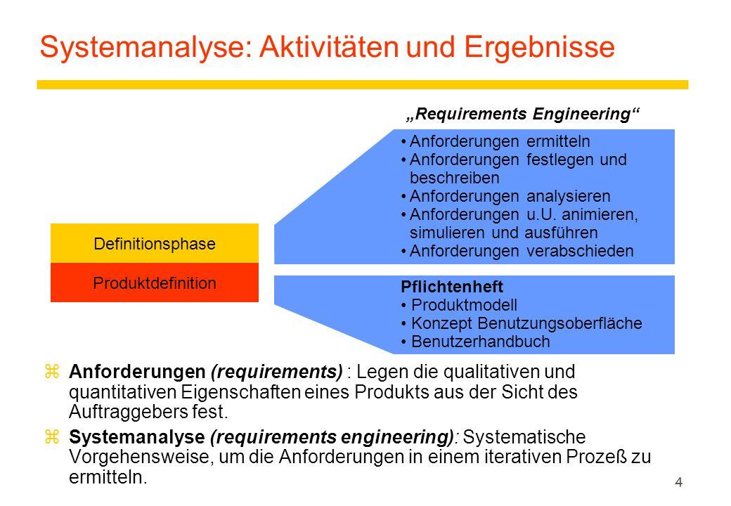 3 Systemanalyse: Einordnung Planungsphase Lastenheft Definitionsphase Pflichtenheft Entwurfsphase Produktentwurf Implementierungsphase Produkt, Komponenten Abnahme und Einführung Installiertes Produkt