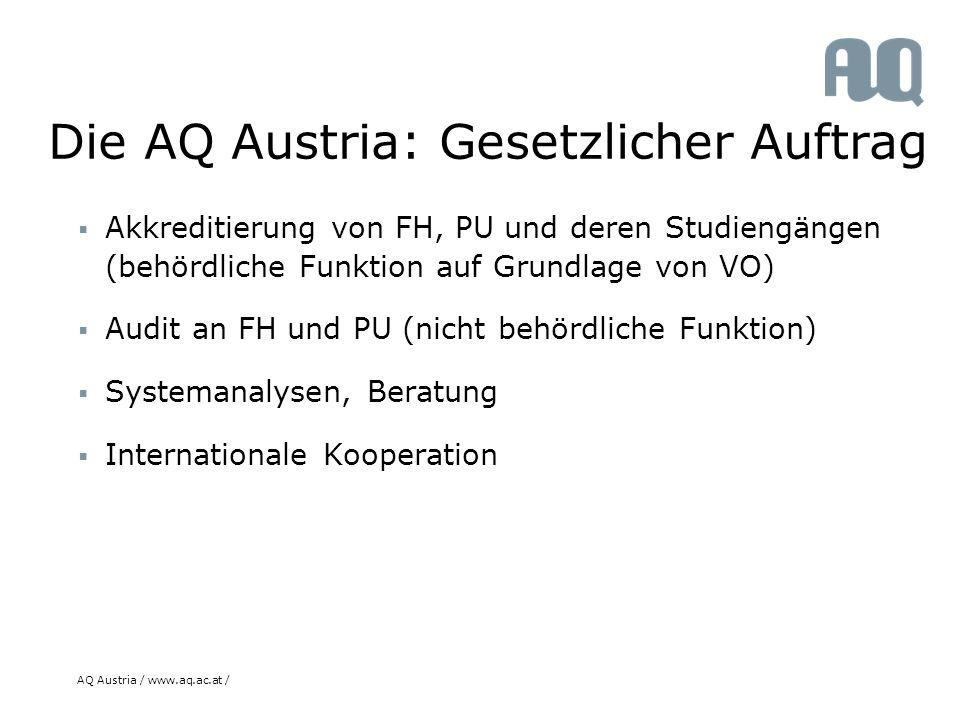 AQ Austria / www.aq.ac.at / Die AQ Austria: Gesetzlicher Auftrag  Akkreditierung von FH, PU und deren Studiengängen (behördliche Funktion auf Grundlage von VO)  Audit an FH und PU (nicht behördliche Funktion)  Systemanalysen, Beratung  Internationale Kooperation