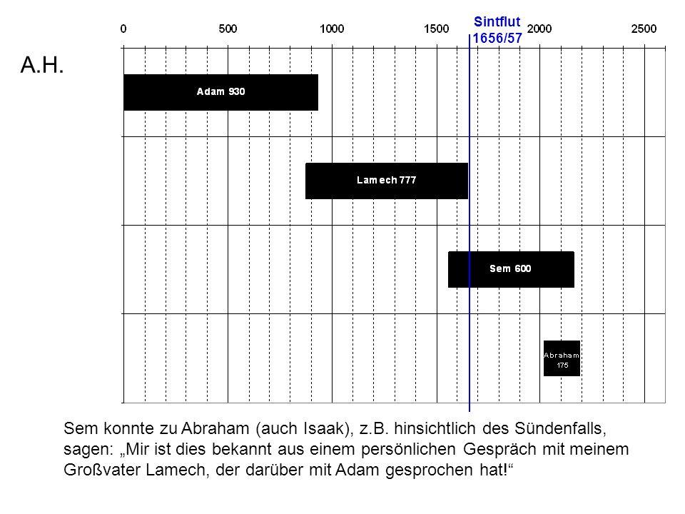 Sem konnte zu Abraham (auch Isaak), z.B.