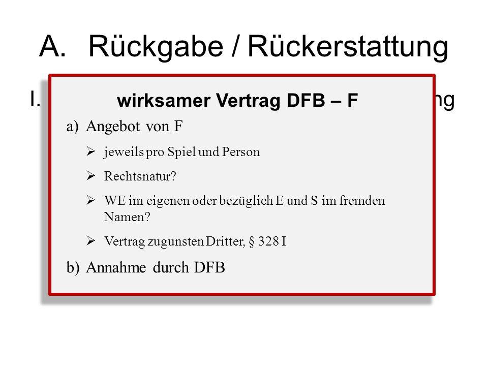 A.Rückgabe / Rückerstattung I.Anspruch F gegen DFB auf Rückzahlung aus §§ 346 I, 357 I, 355 I, 312 d I 1.wirksamer Vertrag DFB – F wirksamer Vertrag DFB – F a)Angebot von F  jeweils pro Spiel und Person  Rechtsnatur.