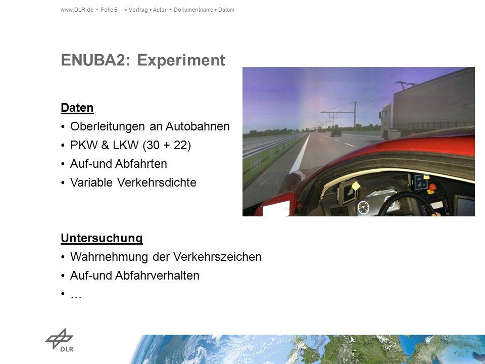 ENUBA2: Experiment Daten Oberleitungen an Autobahnen PKW & LKW (30 + 22) Auf-und Abfahrten Variable Verkehrsdichte Untersuchung Wahrnehmung der Verkehrszeichen Auf-und Abfahrverhalten … > Vortrag > Autor Dokumentname > Datumwww.DLR.de Folie 5