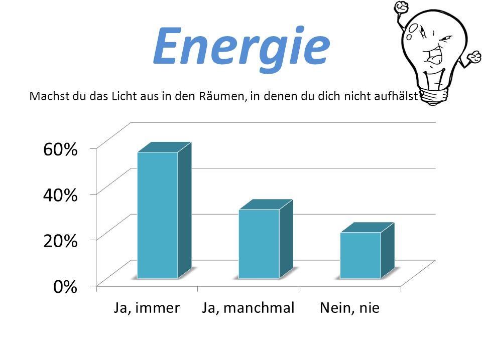 Hausgeräte 74% beim Kaufen neuer Hausgeräte achten darauf, ob sie energiesparend sind Wir haben sie mehr als 10 in jedem Haus – 60%