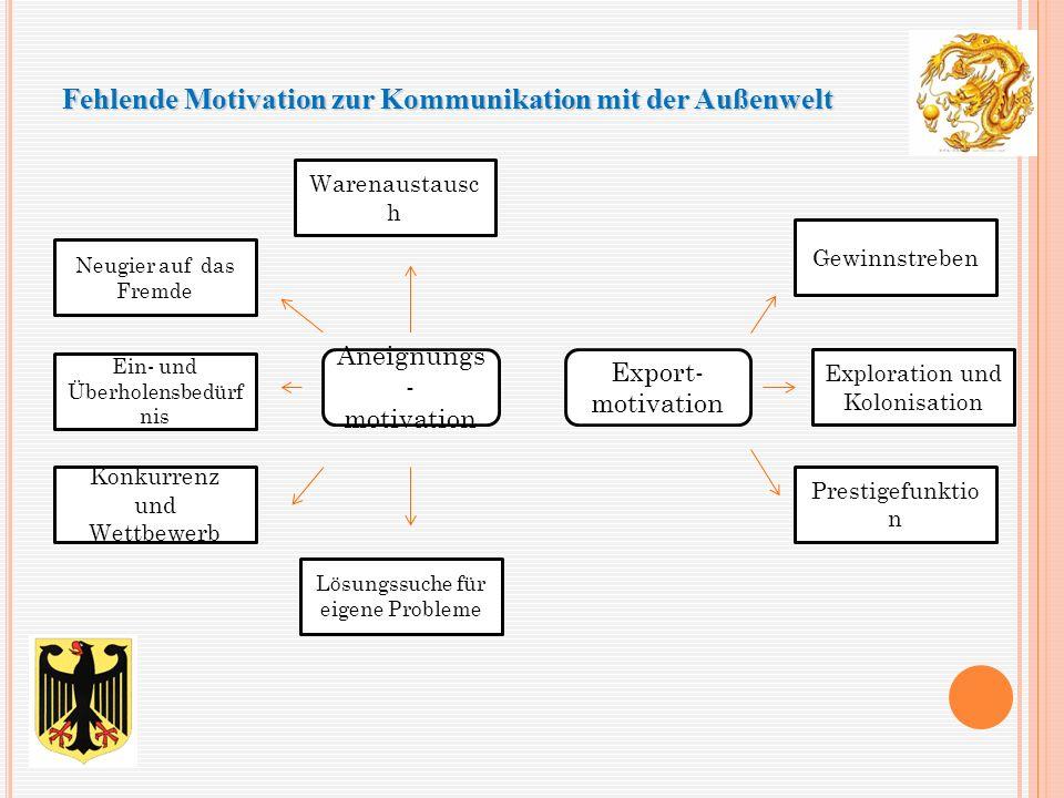 Fehlende Motivation zur Kommunikation mit der Außenwelt Aneignungs - motivation Export- motivation Warenaustausc h Neugier auf das Fremde Gewinnstrebe