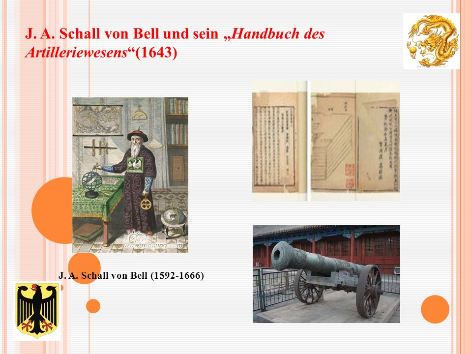"""J. A. Schall von Bell und sein """"Handbuch des Artilleriewesens""""(1643) J. A. Schall von Bell (1592-1666)"""