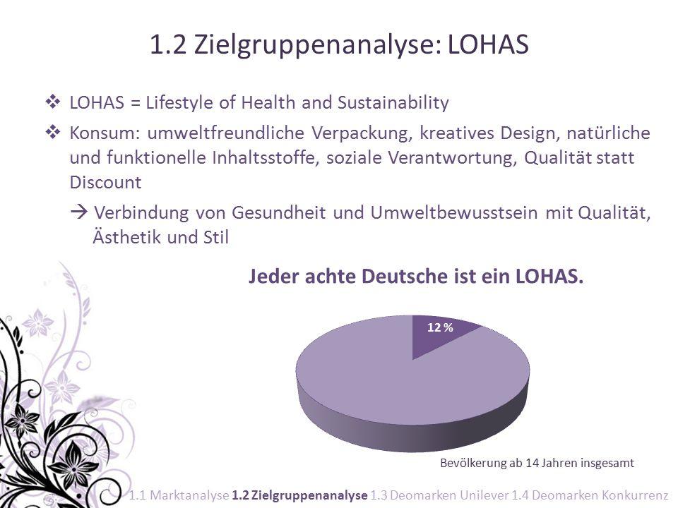 1.2 Zielgruppenanalyse: LOHAS  LOHAS = Lifestyle of Health and Sustainability  Konsum: umweltfreundliche Verpackung, kreatives Design, natürliche und funktionelle Inhaltsstoffe, soziale Verantwortung, Qualität statt Discount  Verbindung von Gesundheit und Umweltbewusstsein mit Qualität, Ästhetik und Stil 1.1 Marktanalyse 1.2 Zielgruppenanalyse 1.3 Deomarken Unilever 1.4 Deomarken Konkurrenz Jeder achte Deutsche ist ein LOHAS.