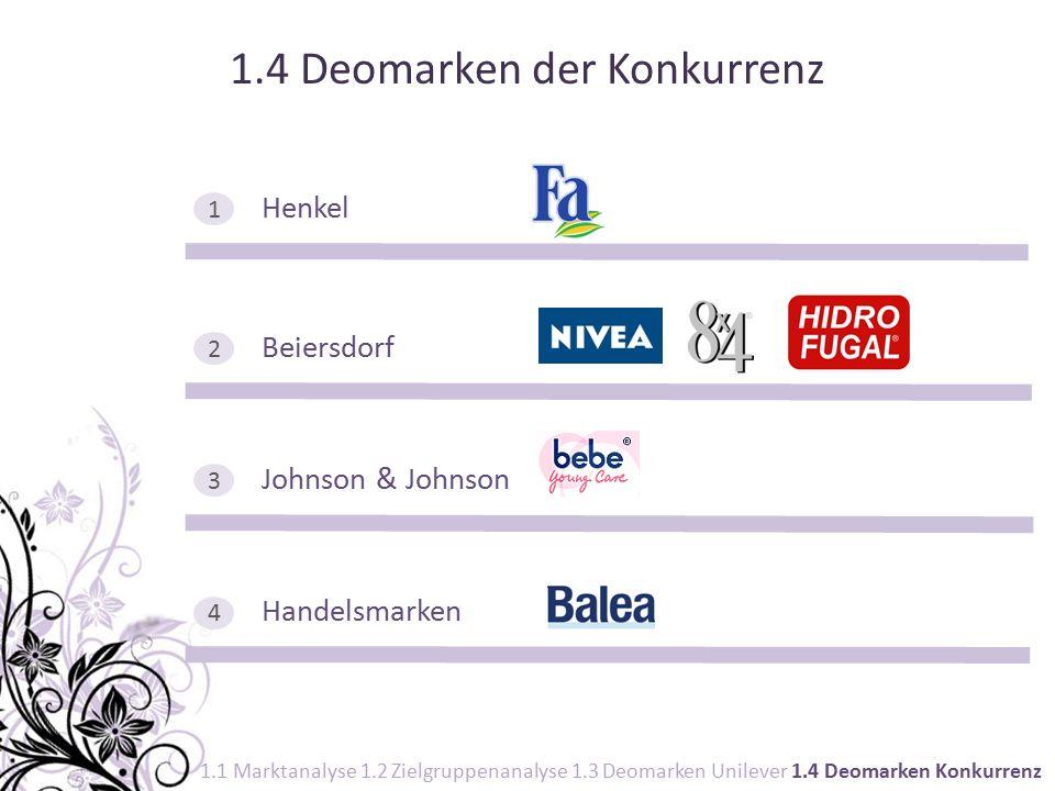 1 Henkel 2 Beiersdorf 3 Johnson & Johnson 4 Handelsmarken 1.4 Deomarken der Konkurrenz 1.1 Marktanalyse 1.2 Zielgruppenanalyse 1.3 Deomarken Unilever 1.4 Deomarken Konkurrenz
