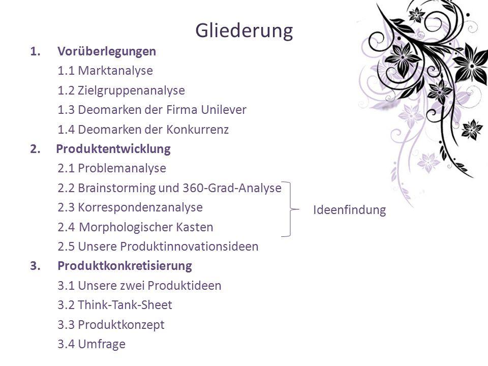 Gliederung 1.Vorüberlegungen 1.1 Marktanalyse 1.2 Zielgruppenanalyse 1.3 Deomarken der Firma Unilever 1.4 Deomarken der Konkurrenz 2.