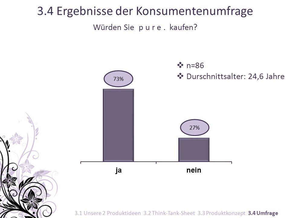 73% 27% 3.4 Ergebnisse der Konsumentenumfrage Würden Sie p u r e.