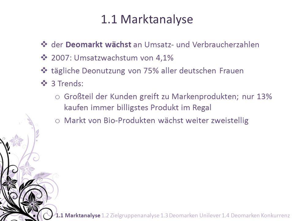 1.1 Marktanalyse  der Deomarkt wächst an Umsatz- und Verbraucherzahlen  2007: Umsatzwachstum von 4,1%  tägliche Deonutzung von 75% aller deutschen Frauen  3 Trends: o Großteil der Kunden greift zu Markenprodukten; nur 13% kaufen immer billigstes Produkt im Regal o Markt von Bio-Produkten wächst weiter zweistellig 1.1 Marktanalyse 1.2 Zielgruppenanalyse 1.3 Deomarken Unilever 1.4 Deomarken Konkurrenz