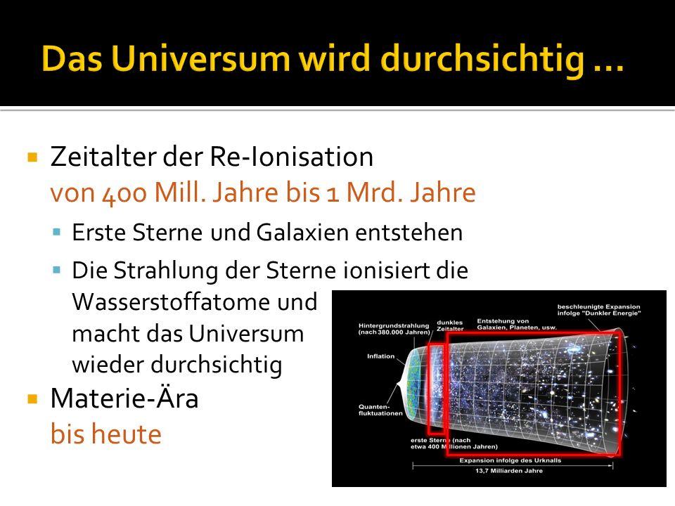  Zeitalter der Re-Ionisation von 400 Mill. Jahre bis 1 Mrd. Jahre  Erste Sterne und Galaxien entstehen  Die Strahlung der Sterne ionisiert die Wass