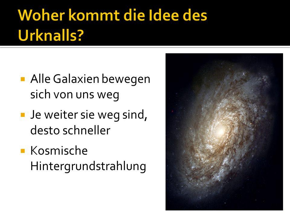  Alle Galaxien bewegen sich von uns weg  Je weiter sie weg sind, desto schneller  Kosmische Hintergrundstrahlung