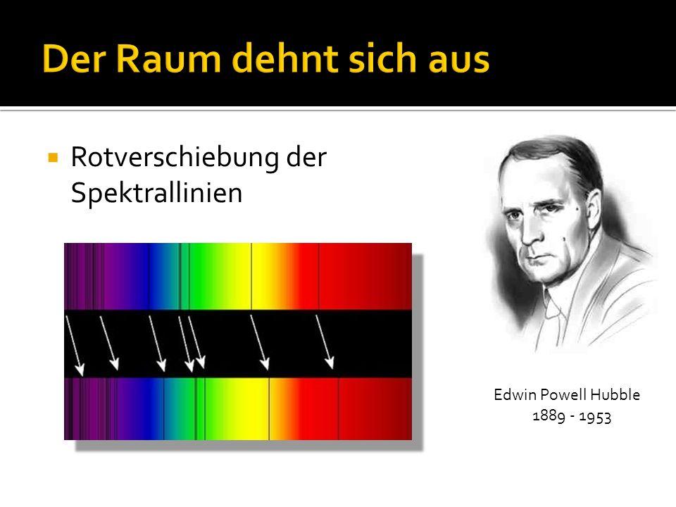  Rotverschiebung der Spektrallinien Edwin Powell Hubble 1889 - 1953