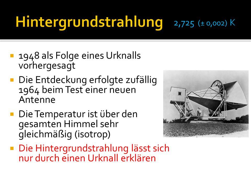  1948 als Folge eines Urknalls vorhergesagt  Die Entdeckung erfolgte zufällig 1964 beim Test einer neuen Antenne  Die Temperatur ist über den gesam