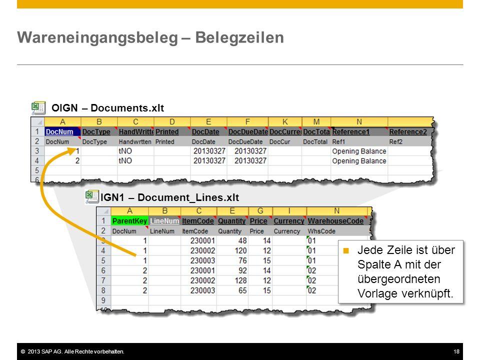 ©2013 SAP AG. Alle Rechte vorbehalten.18 Wareneingangsbeleg – Belegzeilen IGN1 – Document_Lines.xlt OIGN – Documents.xlt Jede Zeile ist über Spalte A