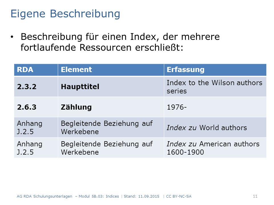 AG RDA Schulungsunterlagen – Modul 5B.03: Indices | Stand: 11.09.2015 | CC BY-NC-SA 11 RDAElementErfassung 2.3.2Haupttitel Index to the Wilson authors