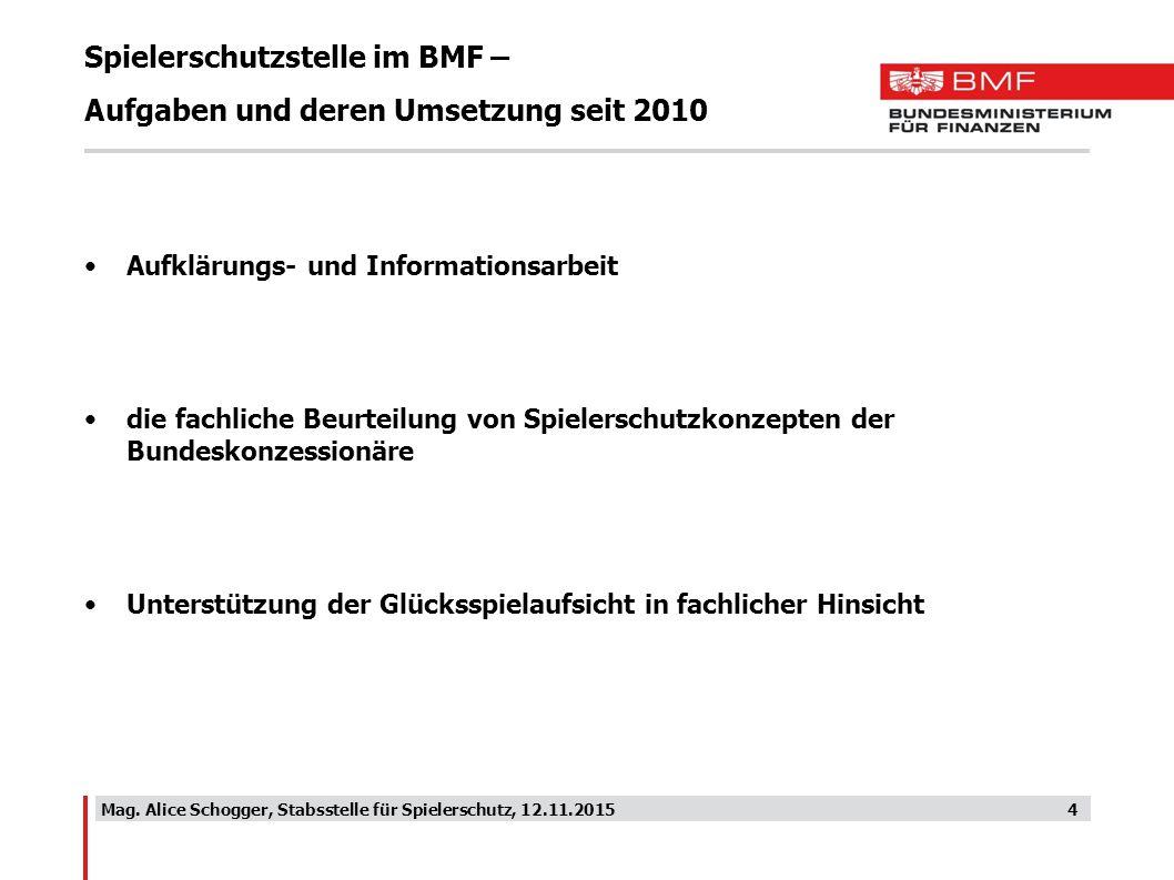 Spielerschutzstelle im BMF – Aufgaben und deren Umsetzung seit 2010 Aufklärungs- und Informationsarbeit die fachliche Beurteilung von Spielerschutzkon