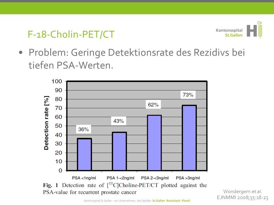 Problem: Geringe Detektionsrate des Rezidivs bei tiefen PSA-Werten.