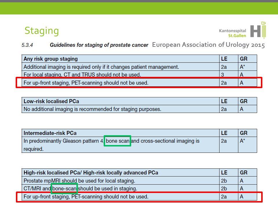 Staging European Association of Urology 2015