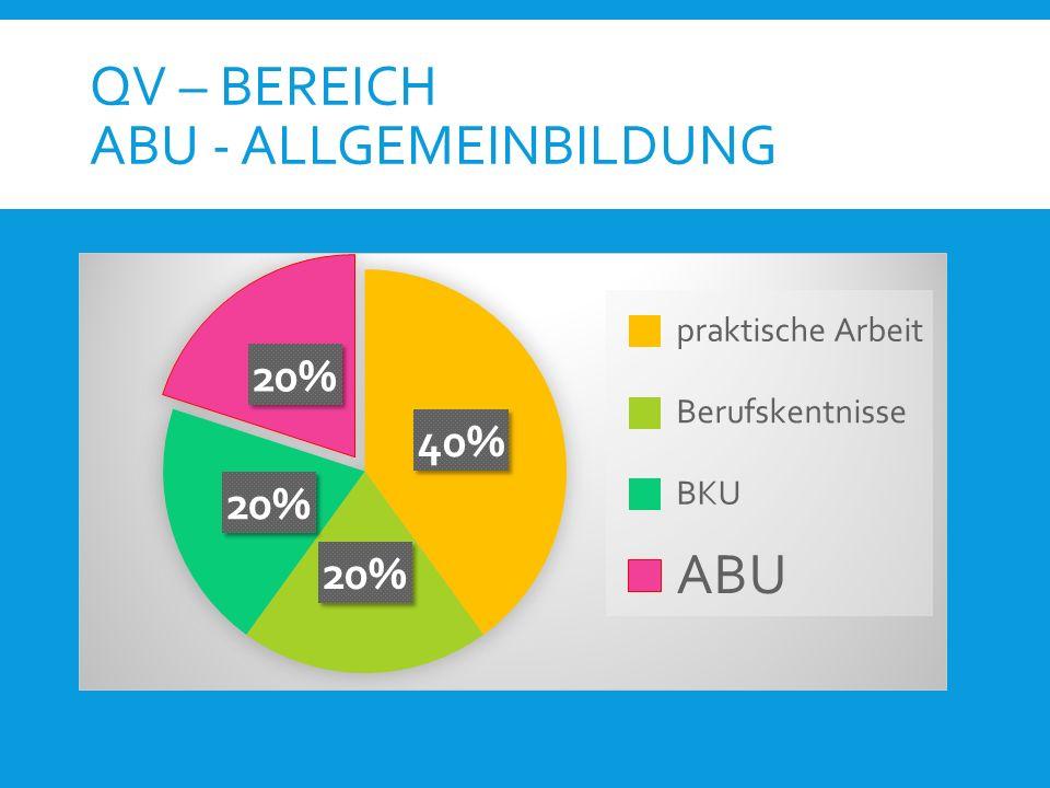 QV – BEREICH ABU - ALLGEMEINBILDUNG
