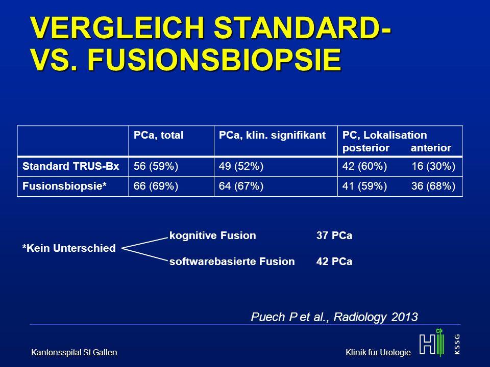 Kantonsspital St.Gallen Klinik für Urologie VERGLEICH STANDARD- VS. FUSIONSBIOPSIE PCa, totalPCa, klin. signifikantPC, Lokalisation posterior anterior