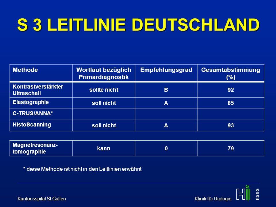 """Kantonsspital St.Gallen Klinik für Urologie MAGNETRESONANZTOMOGRAPHIE (MRT) S3-Leitlinie Deutschland - MRT kann als ergänzende bildgebende Diagnostik nach negativer Biopsie eingesetzt werden, wenn sie den geltenden Qualitätsstandards genügt (Empfehlungsgrad O) - Gesamtabstimmung 79% S3-Leitlinie Deutschland - MRT kann als ergänzende bildgebende Diagnostik nach negativer Biopsie eingesetzt werden, wenn sie den geltenden Qualitätsstandards genügt (Empfehlungsgrad O) - Gesamtabstimmung 79% EAU Guidelines """"..."""
