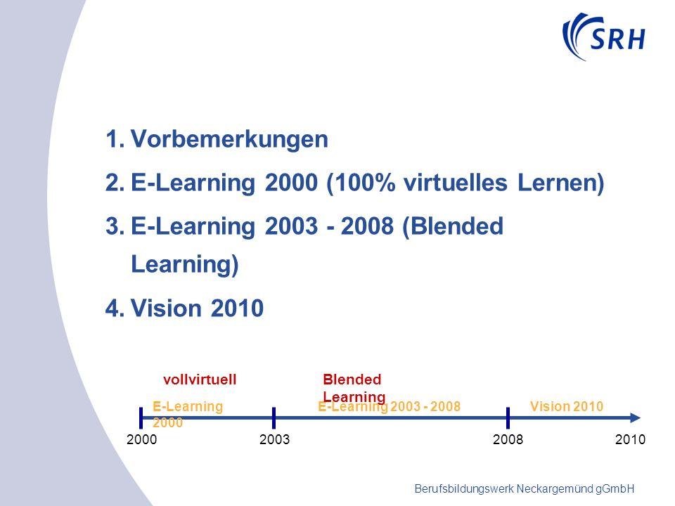 Berufsbildungswerk Neckargemünd gGmbH 1.Vorbemerkungen 2.E-Learning 2000 (100% virtuelles Lernen) 3.E-Learning 2003 - 2008 (Blended Learning) 4.Vision 2010 Vision 2010 E-Learning 2000 E-Learning 2003 - 2008 2000200320082010 vollvirtuellBlended Learning