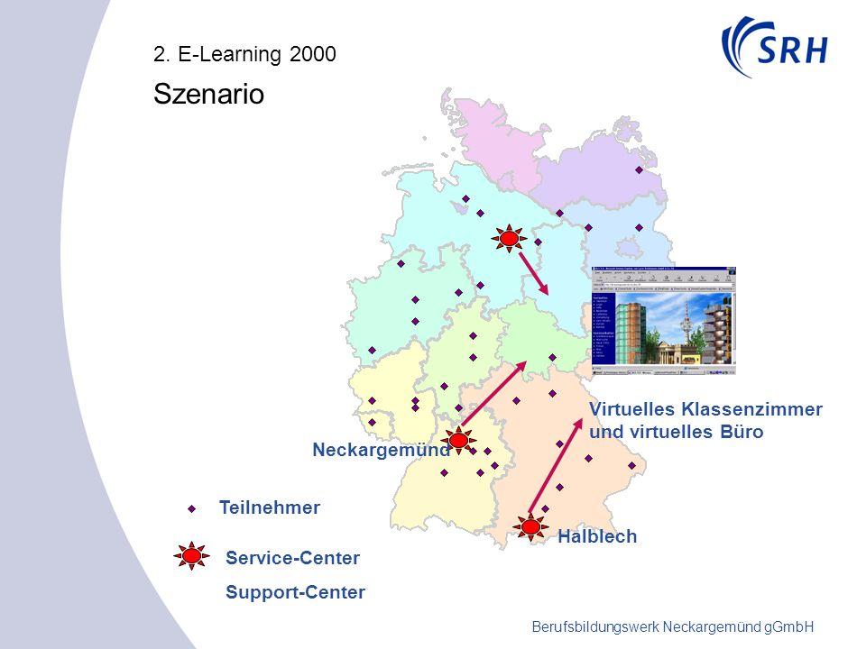 Berufsbildungswerk Neckargemünd gGmbH Hannover Neckargemünd Teilnehmer Service-Center Support-Center Halblech Virtuelles Klassenzimmer und virtuelles Büro 2.
