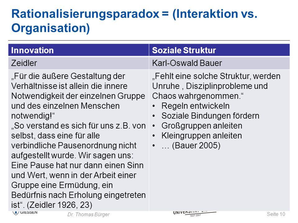 """Seite 10 Dr. Thomas Bürger Rationalisierungsparadox = (Interaktion vs. Organisation) InnovationSoziale Struktur ZeidlerKarl-Oswald Bauer """"Für die äuße"""