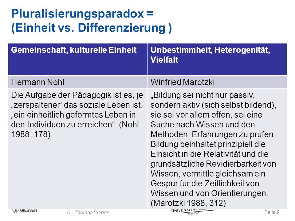 Seite 9 Dr. Thomas Bürger Pluralisierungsparadox = (Einheit vs. Differenzierung ) Gemeinschaft, kulturelle EinheitUnbestimmheit, Heterogenität, Vielfa