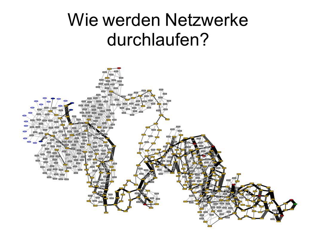 Wie werden Netzwerke durchlaufen