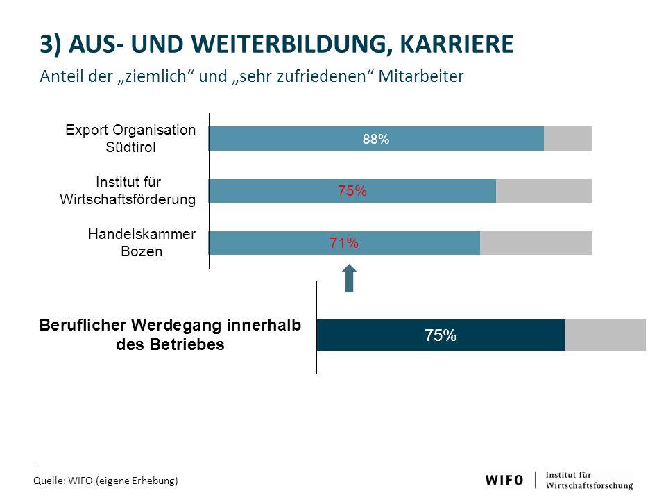 """3) AUS- UND WEITERBILDUNG, KARRIERE Anteil der """"ziemlich und """"sehr zufriedenen Mitarbeiter Quelle: WIFO (eigene Erhebung)"""