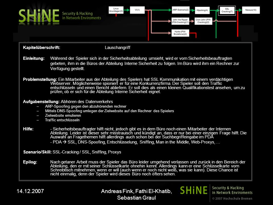 14.12.2007Andreas Fink, Fathi El-Khatib, Sebastian Graul Kapitelüberschrift: Lauschangriff Einleitung: Während der Spieler sich in der Sicherheitsabte