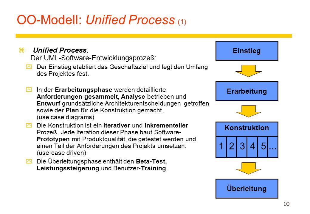 10 OO-Modell: Unified Process (1) z Unified Process: Der UML-Software-Entwicklungsprozeß: yDer Einstieg etabliert das Geschäftsziel und legt den Umfan