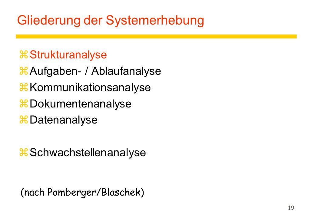 19 Gliederung der Systemerhebung zStrukturanalyse zAufgaben- / Ablaufanalyse zKommunikationsanalyse zDokumentenanalyse zDatenanalyse zSchwachstellenan