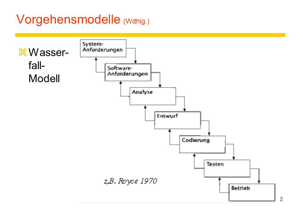 2 Vorgehensmodelle (Wdhlg.) zWasser- fall- Modell
