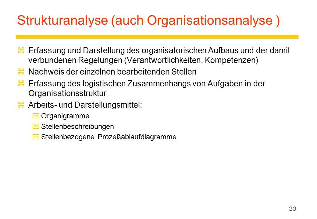 20 Strukturanalyse (auch Organisationsanalyse ) zErfassung und Darstellung des organisatorischen Aufbaus und der damit verbundenen Regelungen (Verantw