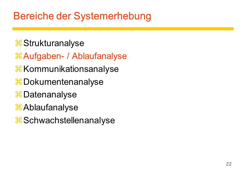 22 Bereiche der Systemerhebung zStrukturanalyse zAufgaben- / Ablaufanalyse zKommunikationsanalyse zDokumentenanalyse zDatenanalyse zAblaufanalyse zSch